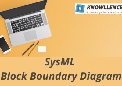 Block Boundary Diagrams: A Solution Using SysML?